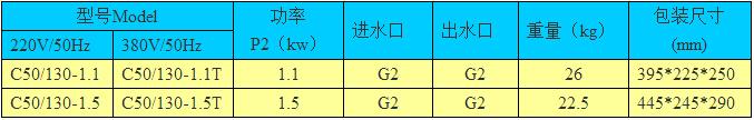 C系列万博官方网址电脑版泵型号选用表